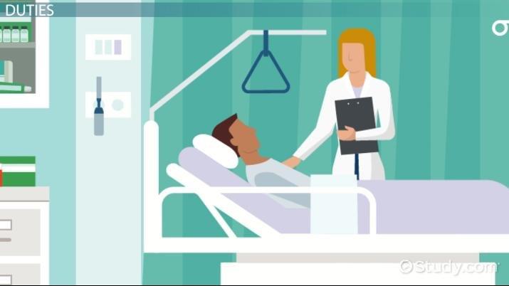 A career in Nursing