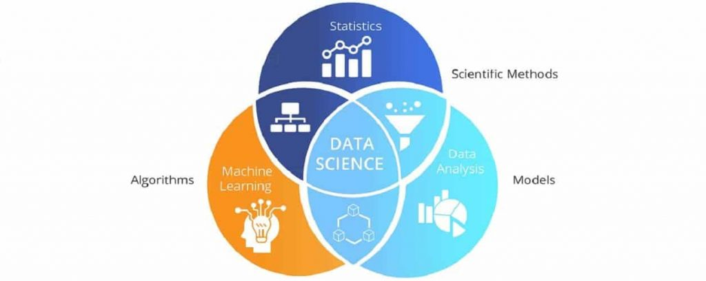 Data Science: A Course on Decision Making Process